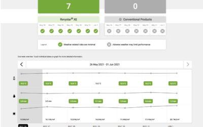 New online tool demonstrates Revystar® XE's flexibility
